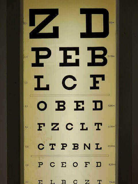 test Myopia